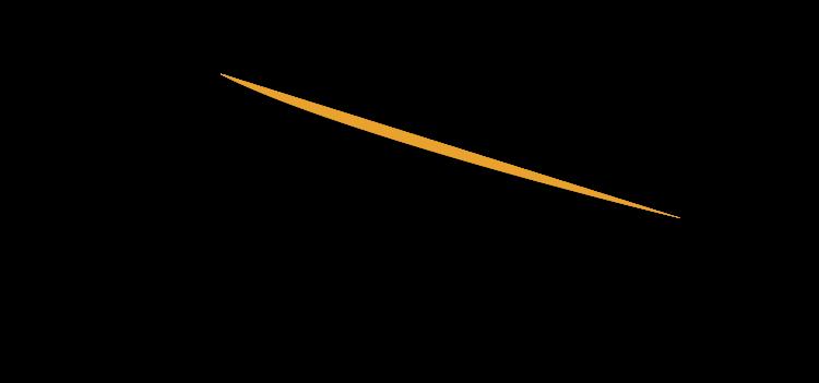Aviation Advisor, Inc.